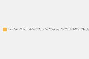 2010 General Election result in Bristol West